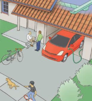 Car plugged in to charge in a garage. A bike in the driveway. Young man skateboarding while walking dog on the sidewalk.